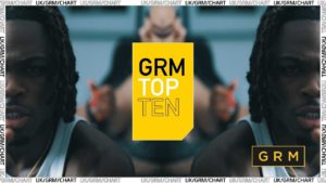 Four new entries! | Official GRM Chart (9th January – 15th January)